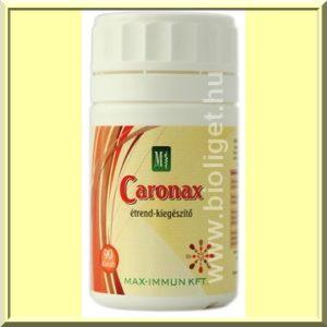 Caronax-cardianax-Varga-gyogygomba