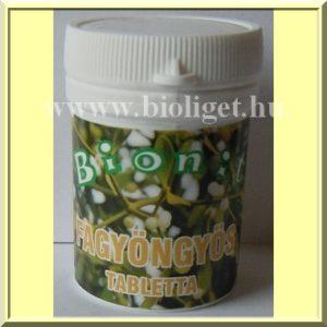 Fagyongy-tabletta-Bionit