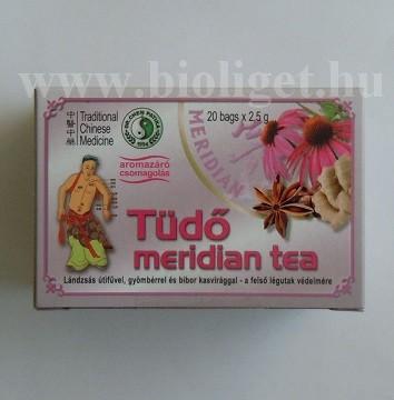 tüdő meridián tea